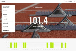 nikeplus-data-monthly